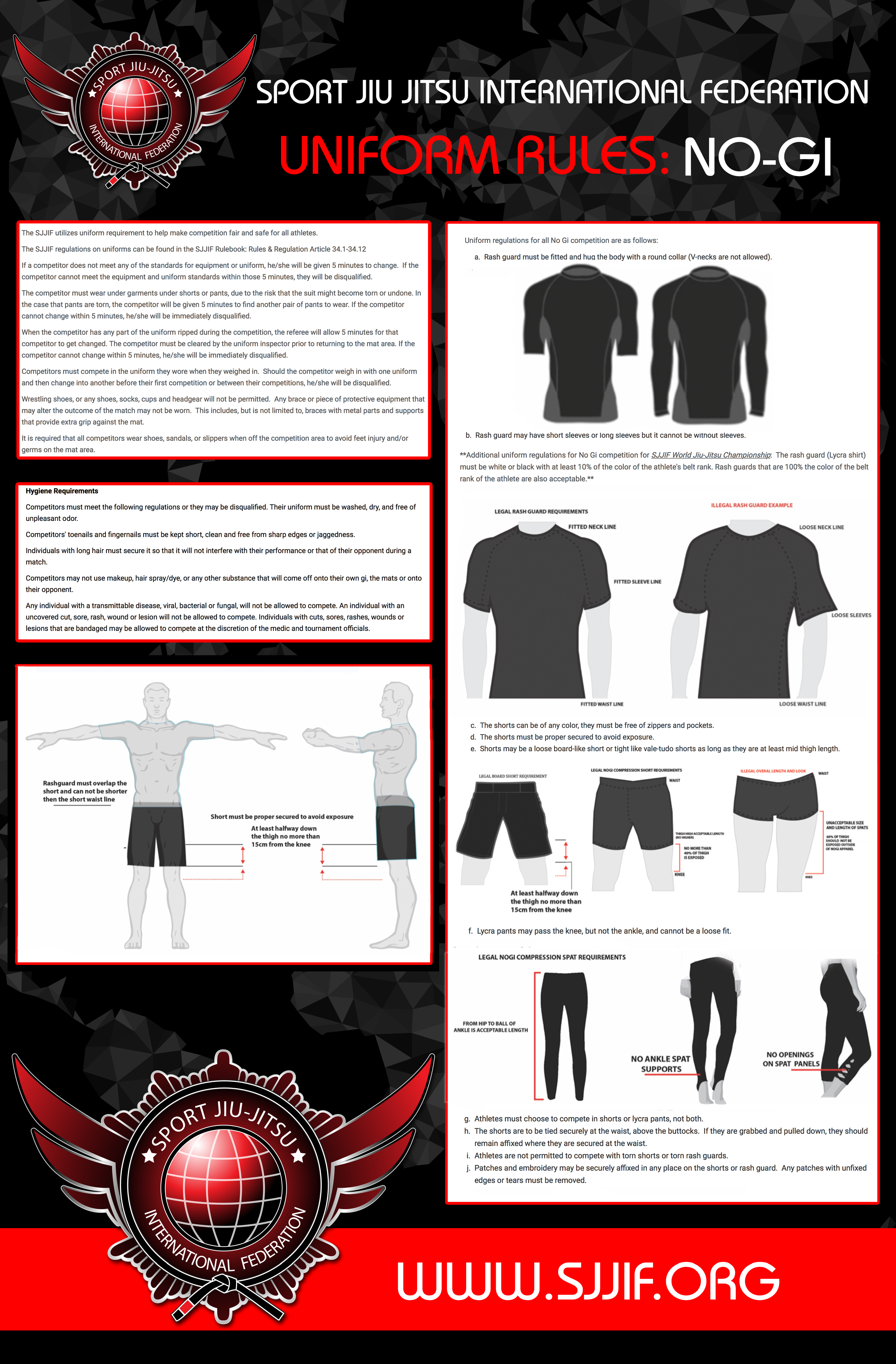 SJJIF NoGI Uniform Rules Poster